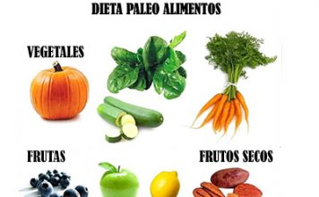 Dieta paleo alimentos