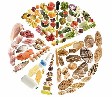 Energía de los alimentos saludables