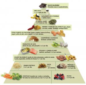 inflamacion muscular combatir con la dieta