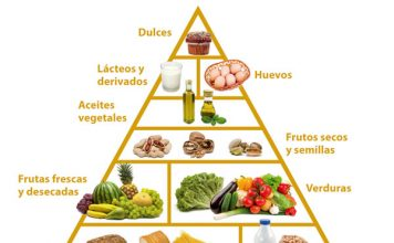 dietas-vegetarianas-vegana