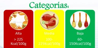 densidad calorica