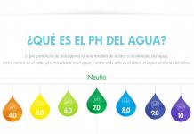agua alkalina